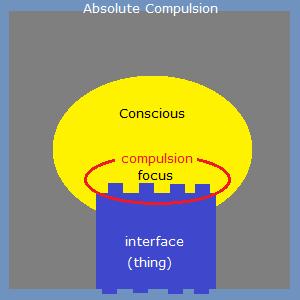 The compulsivity of tic
